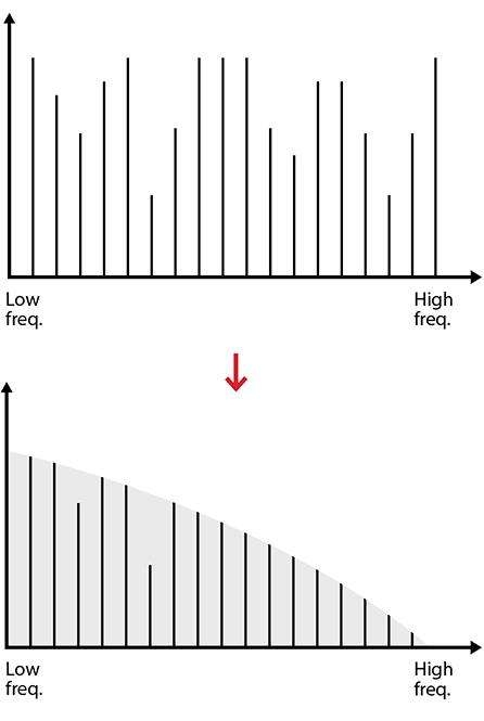 lowpass-filtering-figure.jpg