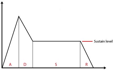 adsr-figure.jpg