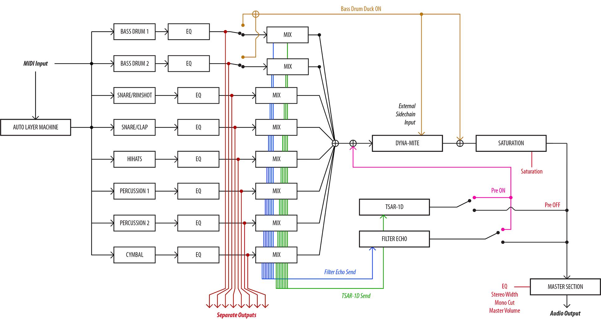 block-diagram.jpg