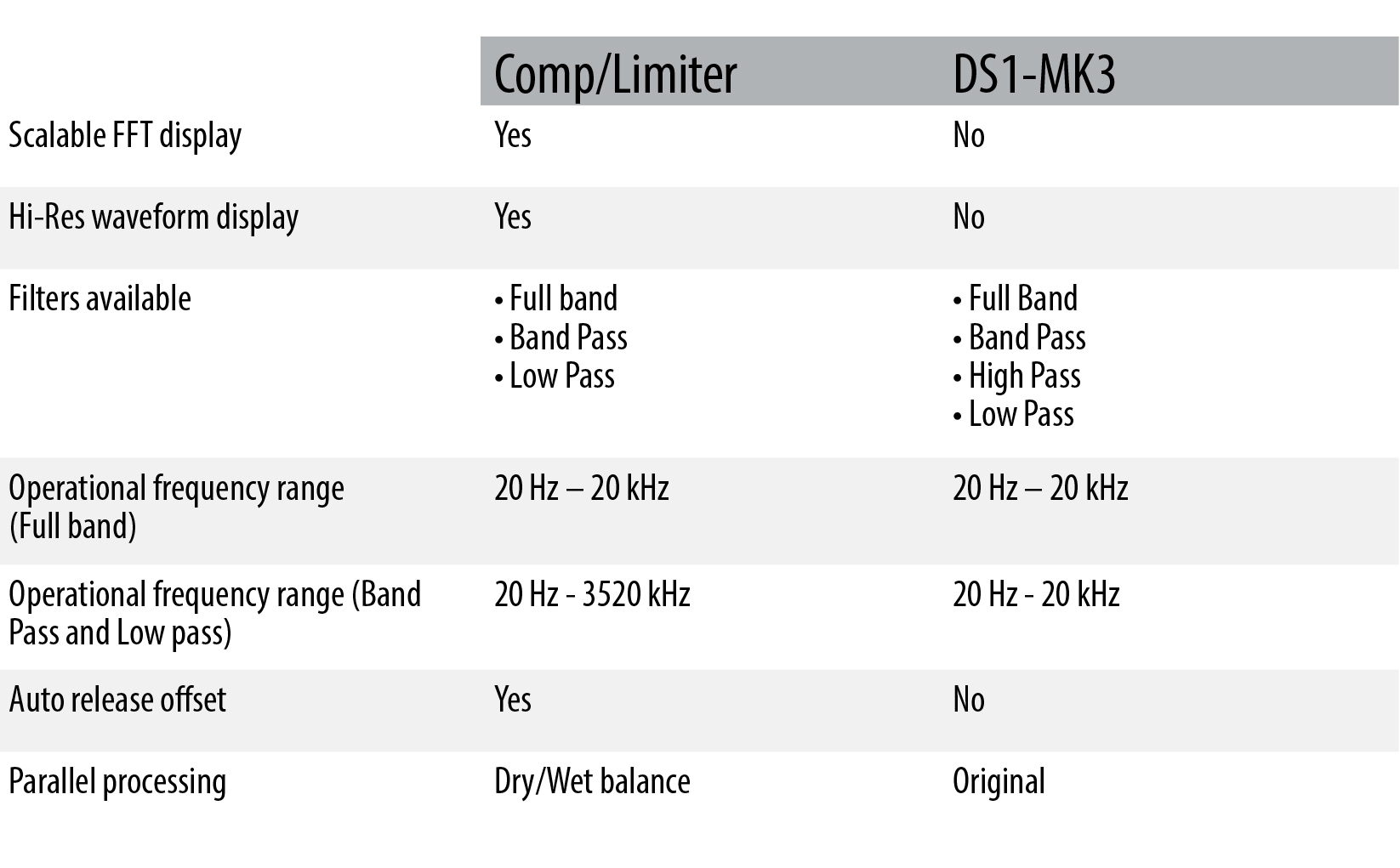 difference-between-ds1-and-compressor-limiter.jpg