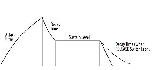 adsr-graph.jpg