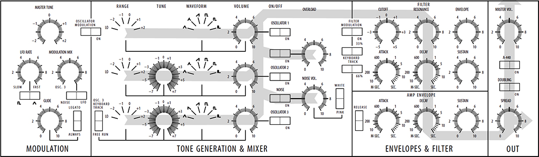 sound-architecture.jpg