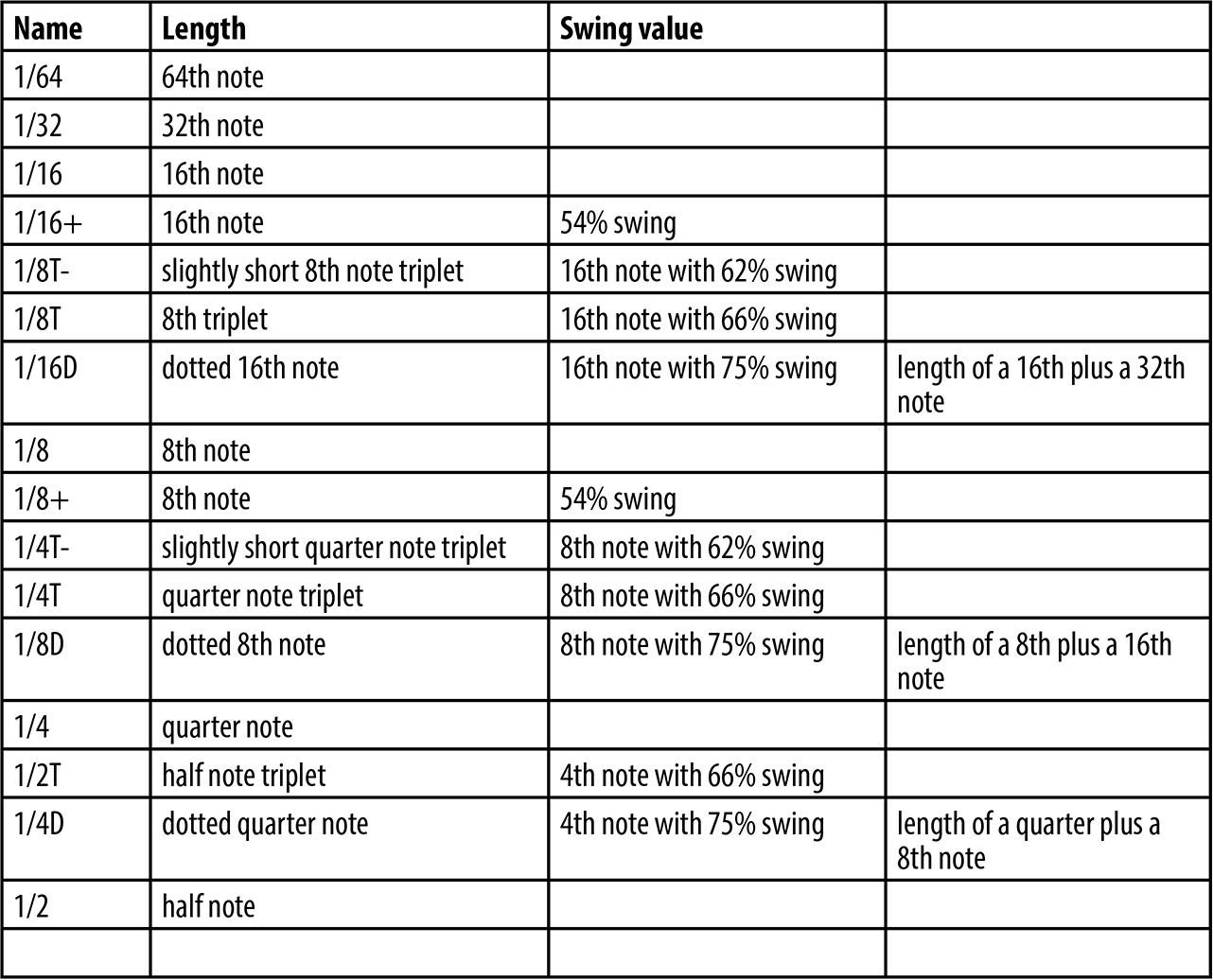 alm-filter-chart.jpg